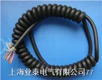 2C PU黑色弹弓线 2C PU