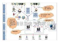 物联网介绍