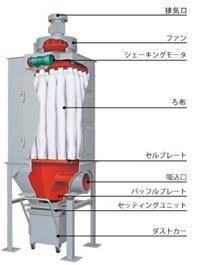 日本SINTO新东工业集尘机ES系列