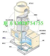 PP废气净化塔,PP废气洗涤塔,PP废气喷淋塔
