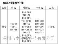 FX888D烙铁头T18 -C4