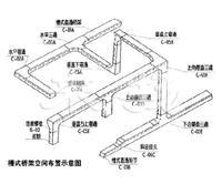多级管式滑触线 HXPnR-M、HXPnR-C、HXPnR-Ω系列