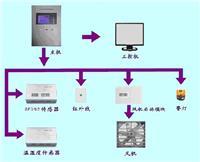 SF6在线泄漏监控报警系统 LYXT2000