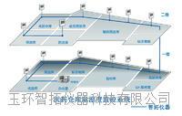 常温库溫濕度監控系統 T500-TH
