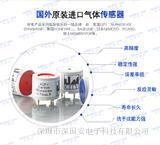 便攜式VOC檢測儀選型