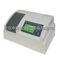 全自动多功能甲醛·氨测定仪 GDYJ-201MF型
