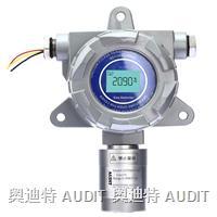 在线式一氧化碳检测仪 ADT800-CO