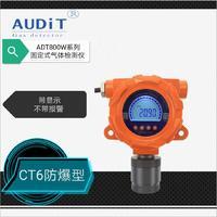 奥迪特固定在线式氧气检测仪 ADT800W-O2