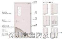 深圳钢质防火门