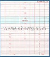 广州三瑞SRF618B胎监纸胎儿监护记录纸