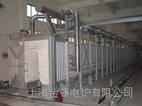 高温隧道窑