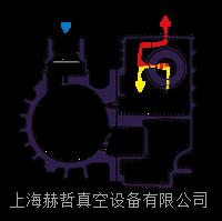 油式旋片泵
