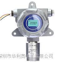 TVOC气体第四色播放器仪 DTN660-TVOC-PID