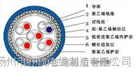 MHYA32煤矿用阻燃通信电缆 MHYA32