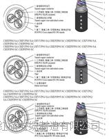 船用通信电缆 CHVVP