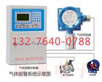 XH-G800A氯氣泄漏報警器