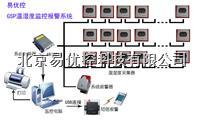 医药仓库温湿度监控系统 EYK-RJ15