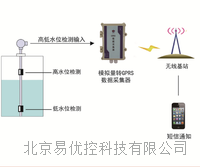 GPRS水塔液位检测报警器 RS-ST-GPRS