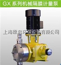 GX系列机械隔膜计量泵、加药泵 GX系列