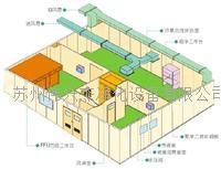 弱点及消防系统工程 RD-001
