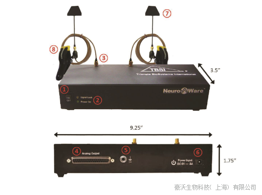 W-Series 无线神经记录系统