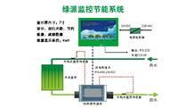 绿色节能监测系统