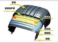 輪胎氣密層的耐氣透性測試數據