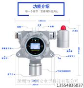 AG亚游集团化工廠測泄漏專用三氧化硫檢測儀再次出貨