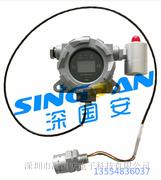 AG亚游集团高溫型可燃氣體檢測儀出貨鋼鐵廠