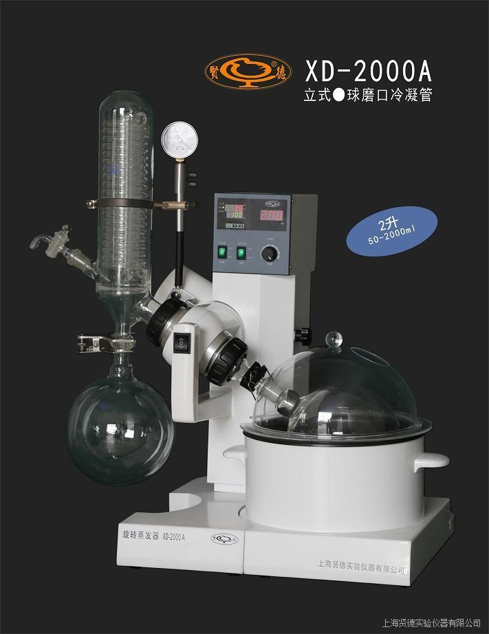 感谢中国科学院上海药物研究所苏州药物创新研究院对上海贤德产品的支持与信赖