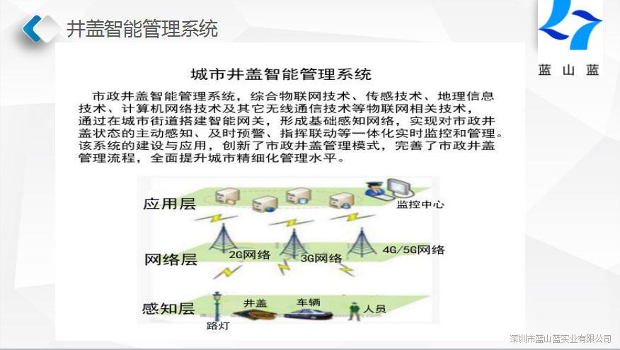 城市井盖智能管理系统