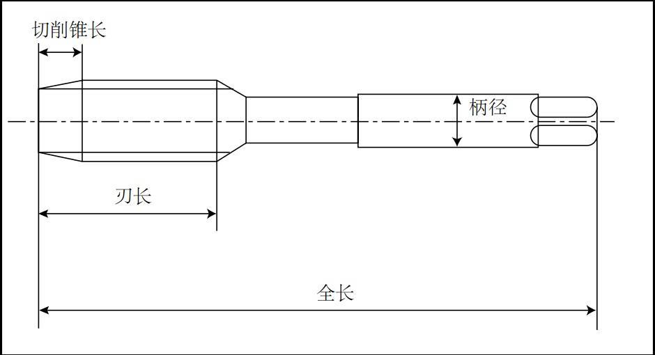 OSG刃倾角丝锥