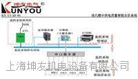 互联网+WBE10KV電能質量监控