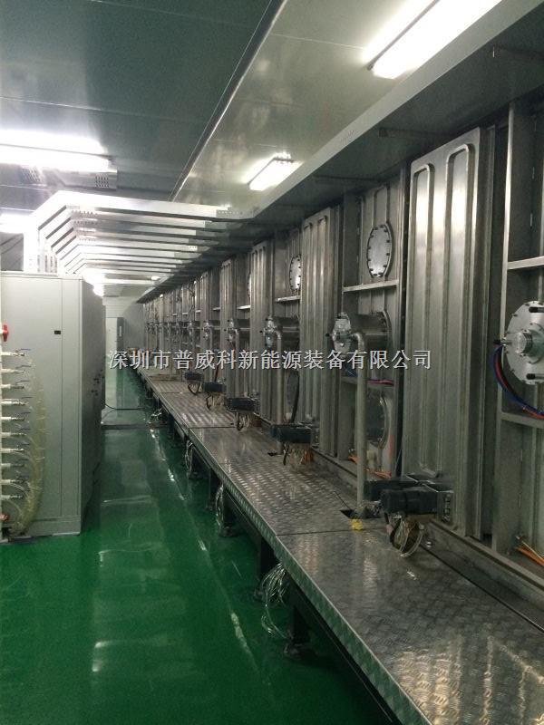 新能源设备(New Energy Equipment)