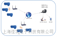 SH-Cloud雲平台服務,米奇影院APP