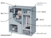 SINTO新东高压集尘机KXN-VBH2
