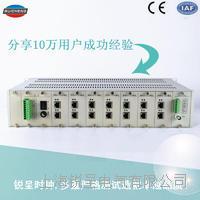 IEEE1588授时系统 K807