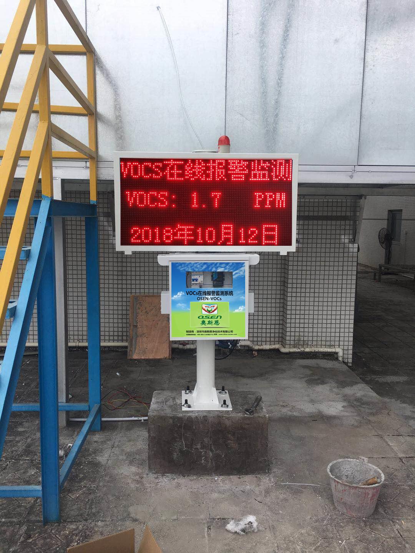 VOC揮發性有機物微型氣體臭氧二氧化碳監測儀器生產廠商